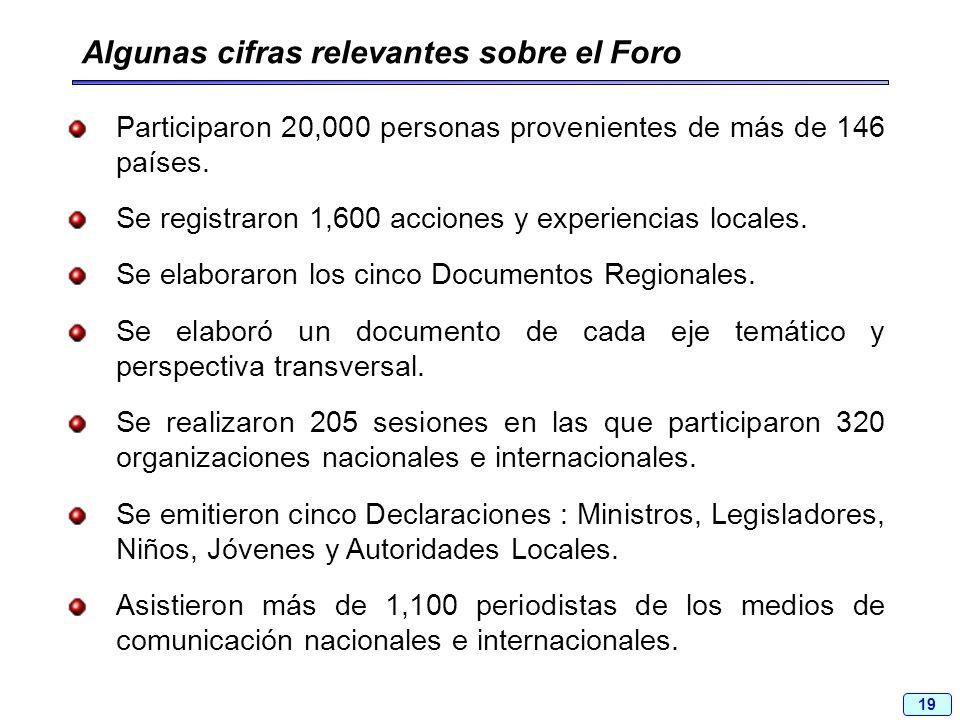 19 Algunas cifras relevantes sobre el Foro Participaron 20,000 personas provenientes de más de 146 países. Se registraron 1,600 acciones y experiencia