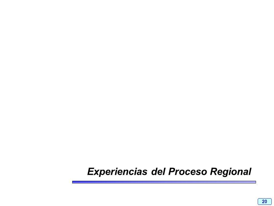 20 Experiencias del Proceso Regional