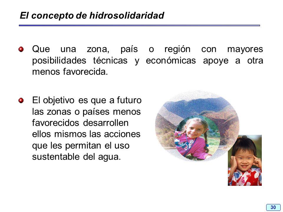 30 El concepto de hidrosolidaridad Que una zona, país o región con mayores posibilidades técnicas y económicas apoye a otra menos favorecida. El objet