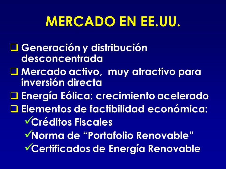 MERCADO EN EE.UU. Generación y distribución desconcentrada Mercado activo, muy atractivo para inversión directa Energía Eólica: crecimiento acelerado