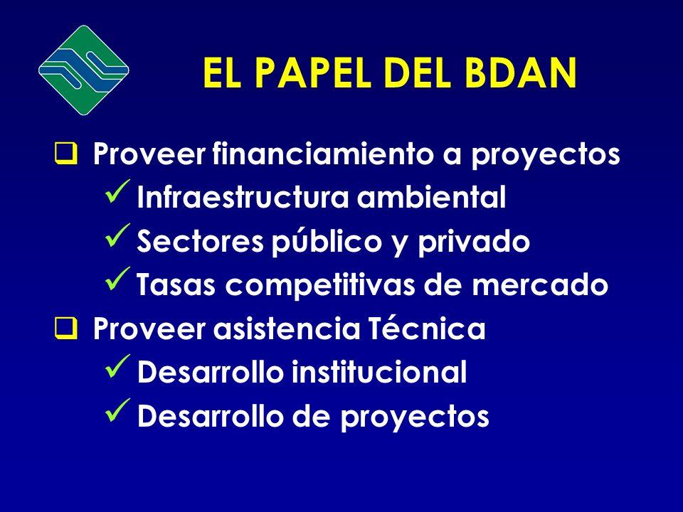 EL PAPEL DEL BDAN Proveer financiamiento a proyectos Infraestructura ambiental Sectores público y privado Tasas competitivas de mercado Proveer asiste