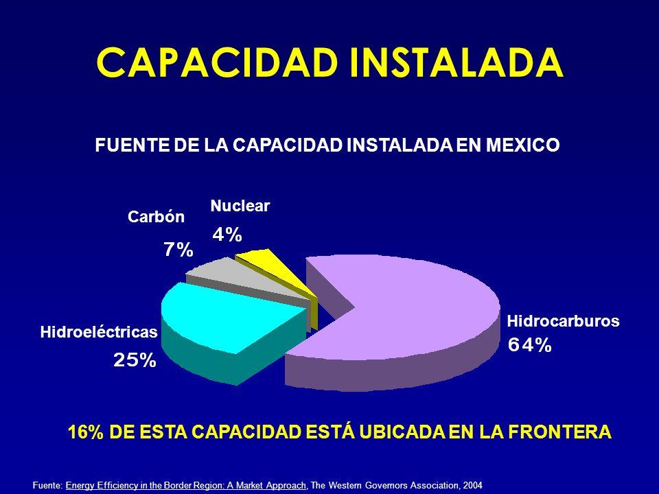 Financiamiento aprobado para 90 proyectos: Costo total: $2,300 MDD Participación del BDAN: $703.8 MDD Desembolsos : $383.49 MDD (Ene 06) RESULTADOS AL 2006
