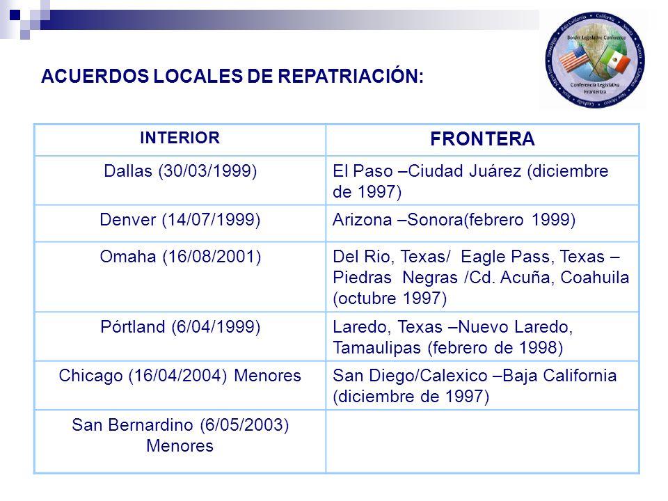 INTERIOR FRONTERA Dallas (30/03/1999)El Paso –Ciudad Juárez (diciembre de 1997) Denver (14/07/1999)Arizona –Sonora(febrero 1999) Omaha (16/08/2001)Del Rio, Texas/ Eagle Pass, Texas – Piedras Negras /Cd.