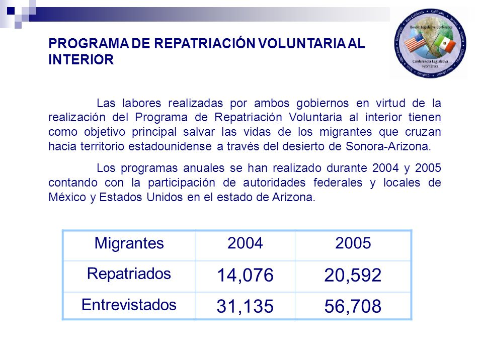 PROGRAMA DE REPATRIACIÓN VOLUNTARIA AL INTERIOR Las labores realizadas por ambos gobiernos en virtud de la realización del Programa de Repatriación Vo