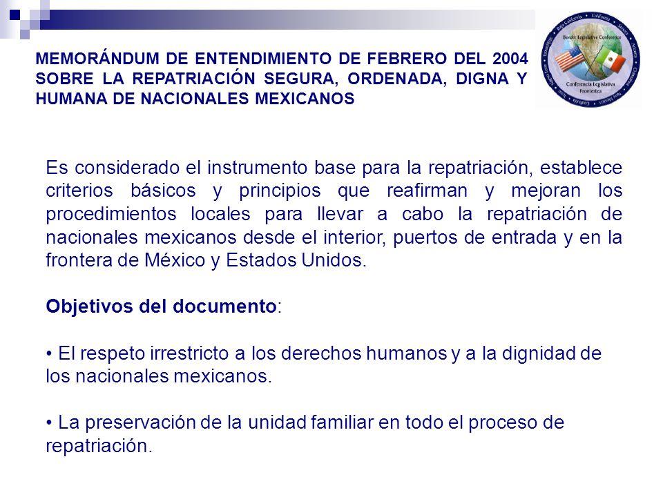 MEMORÁNDUM DE ENTENDIMIENTO DE FEBRERO DEL 2004 SOBRE LA REPATRIACIÓN SEGURA, ORDENADA, DIGNA Y HUMANA DE NACIONALES MEXICANOS Es considerado el instrumento base para la repatriación, establece criterios básicos y principios que reafirman y mejoran los procedimientos locales para llevar a cabo la repatriación de nacionales mexicanos desde el interior, puertos de entrada y en la frontera de México y Estados Unidos.
