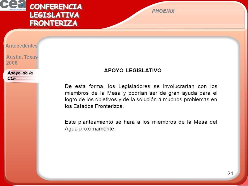 24 PHOENIX CONFERENCIALEGISLATIVAFRONTERIZACONFERENCIALEGISLATIVAFRONTERIZA Antecedentes APOYO LEGISLATIVO De esta forma, los Legisladores se involucr