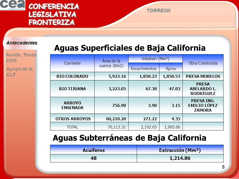 9 TORREON CONFERENCIALEGISLATIVAFRONTERIZACONFERENCIALEGISLATIVAFRONTERIZA Antecedentes Austin, Texas 2006 Apoyo de la CLF California Hydrology Overview Average annual runoff from precipitation falling on California is 71 MAF Average annual surface water supplies are the 71 MAF of in-state runoff plus 7 MAF from flows in interstate rivers, for a total of 78 MAF More than 70% of the surface runoff occurs in Northern California, while more than 70% of the needs for water occur in Southern California