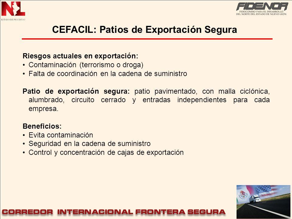 Riesgos actuales en exportación: Contaminación (terrorismo o droga) Falta de coordinación en la cadena de suministro Patio de exportación segura: pati