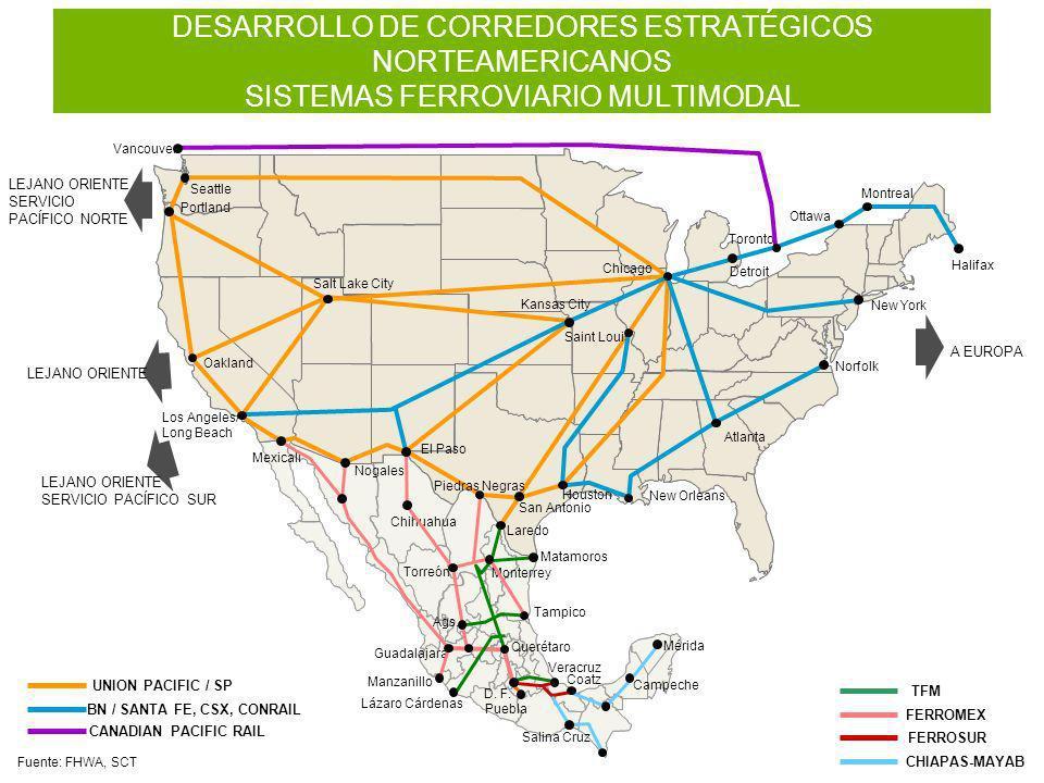DESARROLLO DE CORREDORES ESTRATÉGICOS NORTEAMERICANOS SISTEMAS FERROVIARIO MULTIMODAL UNION PACIFIC / SP BN / SANTA FE, CSX, CONRAIL CANADIAN PACIFIC