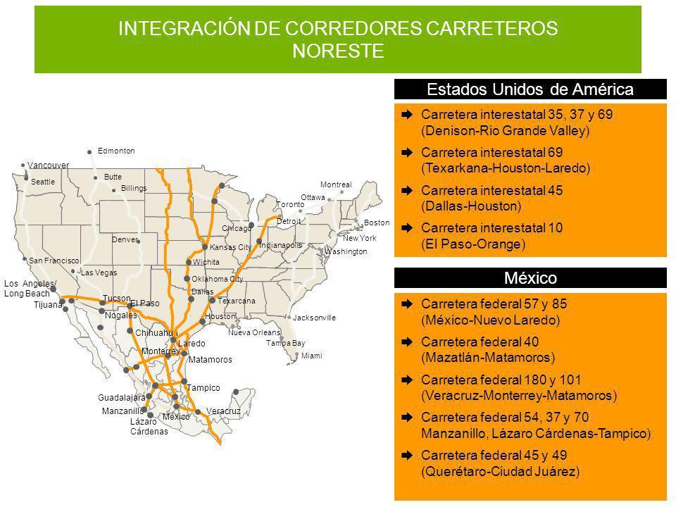 INTEGRACIÓN DE CORREDORES CARRETEROS NORESTE Carretera interestatal 35, 37 y 69 (Denison-Rio Grande Valley) Carretera interestatal 69 (Texarkana-Houst