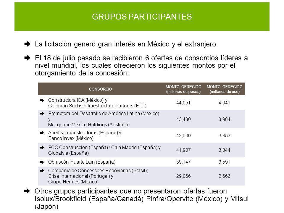 GRUPOS PARTICIPANTES La licitación generó gran interés en México y el extranjero El 18 de julio pasado se recibieron 6 ofertas de consorcios líderes a