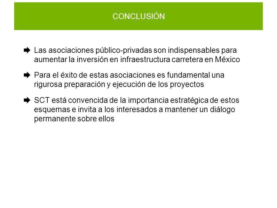 CONCLUSIÓN Las asociaciones público-privadas son indispensables para aumentar la inversión en infraestructura carretera en México Para el éxito de est