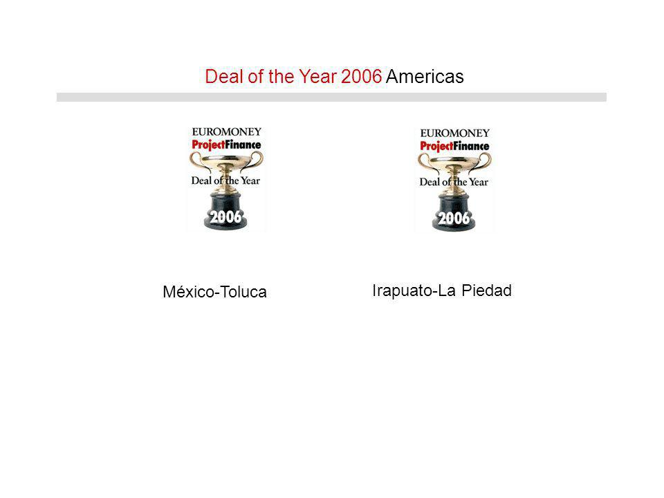 México-Toluca Irapuato-La Piedad Deal of the Year 2006 Americas