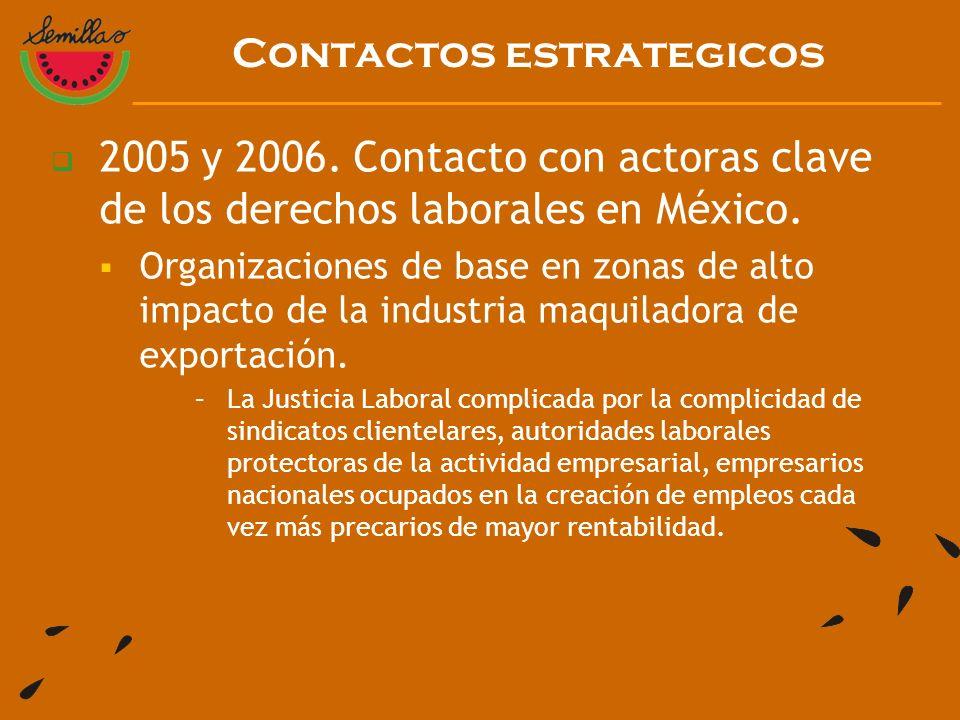 2005 y 2006. Contacto con actoras clave de los derechos laborales en México. Organizaciones de base en zonas de alto impacto de la industria maquilado