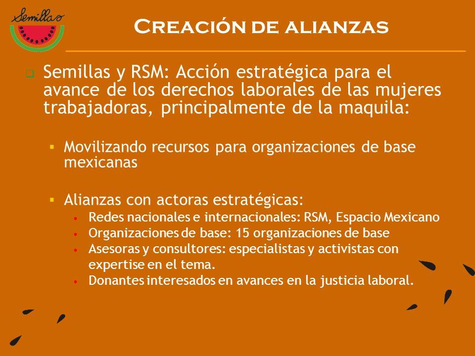 Semillas y RSM: Acción estratégica para el avance de los derechos laborales de las mujeres trabajadoras, principalmente de la maquila: Movilizando rec