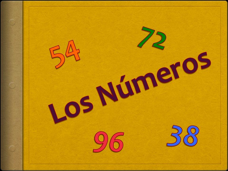 Los Números 1 2 3 4 5 6 7 8 9 10 Uno Dos Tres Cuatro Cinco Seis Siete Ocho Nueve Diez