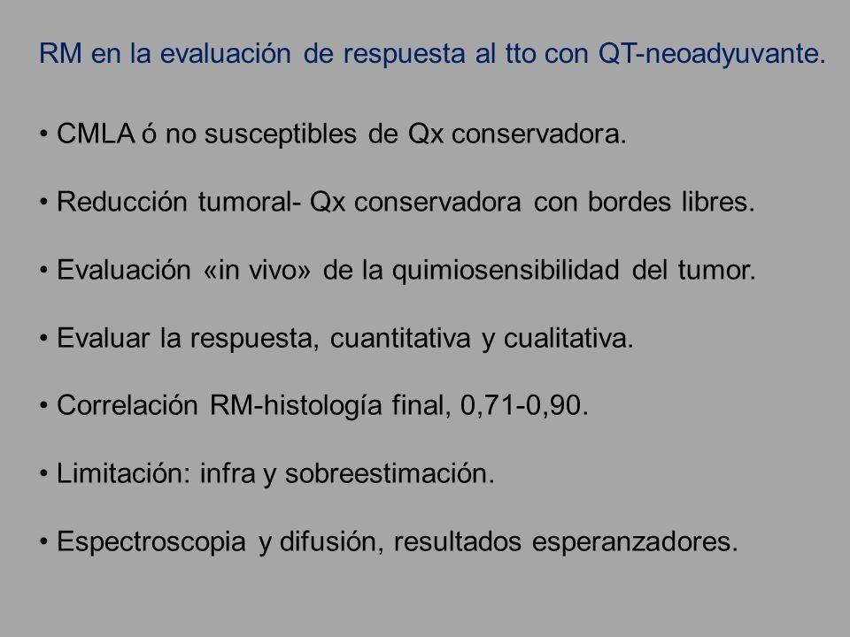 CMLA ó no susceptibles de Qx conservadora. Reducción tumoral- Qx conservadora con bordes libres. Evaluación «in vivo» de la quimiosensibilidad del tum