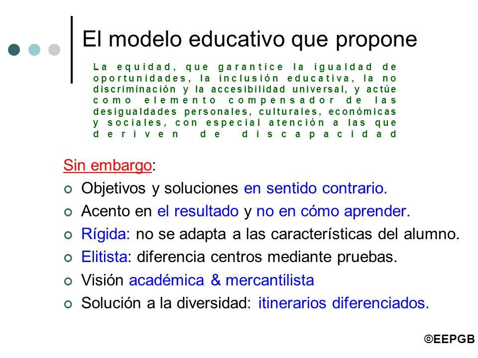 El modelo educativo que propone Sin embargo: Objetivos y soluciones en sentido contrario. Acento en el resultado y no en cómo aprender. Rígida: no se