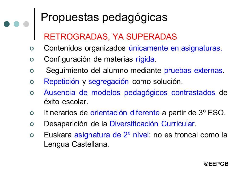 Propuestas pedagógicas RETROGRADAS, YA SUPERADAS Contenidos organizados únicamente en asignaturas. Configuración de materias rígida. Seguimiento del a