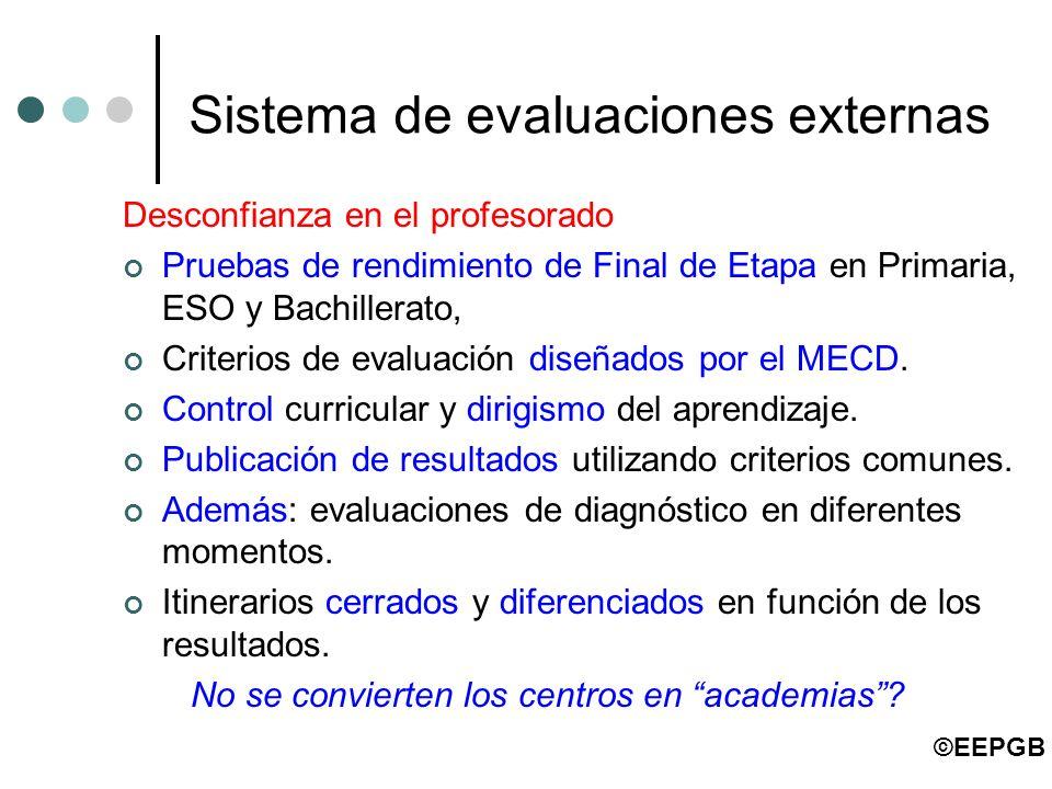 Sistema de evaluaciones externas Desconfianza en el profesorado Pruebas de rendimiento de Final de Etapa en Primaria, ESO y Bachillerato, Criterios de evaluación diseñados por el MECD.