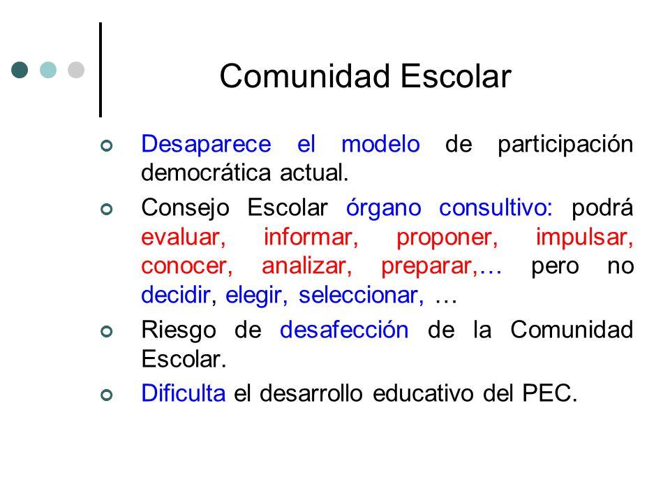 Comunidad Escolar Desaparece el modelo de participación democrática actual. Consejo Escolar órgano consultivo: podrá evaluar, informar, proponer, impu