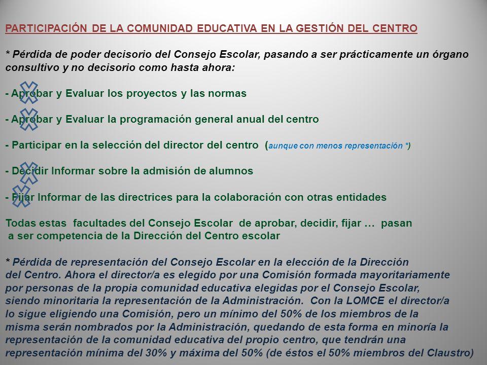 PARTICIPACIÓN DE LA COMUNIDAD EDUCATIVA EN LA GESTIÓN DEL CENTRO * Pérdida de poder decisorio del Consejo Escolar, pasando a ser prácticamente un órga