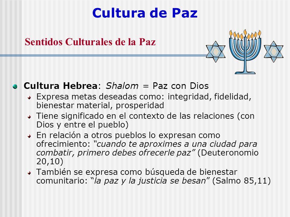 Cultura de Paz Cultura Hebrea: Shalom = Paz con Dios Expresa metas deseadas como: integridad, fidelidad, bienestar material, prosperidad Tiene signifi