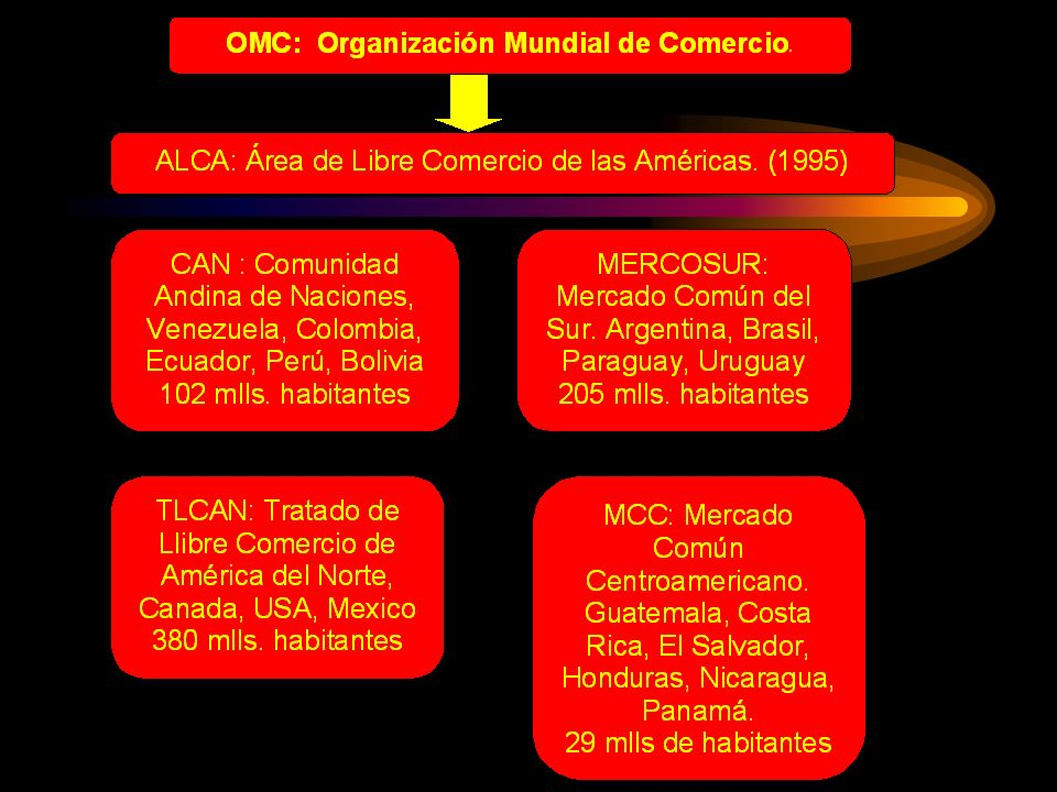 AGCS.MODOS DE SUMINISTRO Modo 2. Consumo en el extranjero.