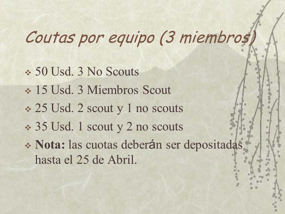 Coutas por equipo (3 miembros) 50 Usd. 3 No Scouts 15 Usd.