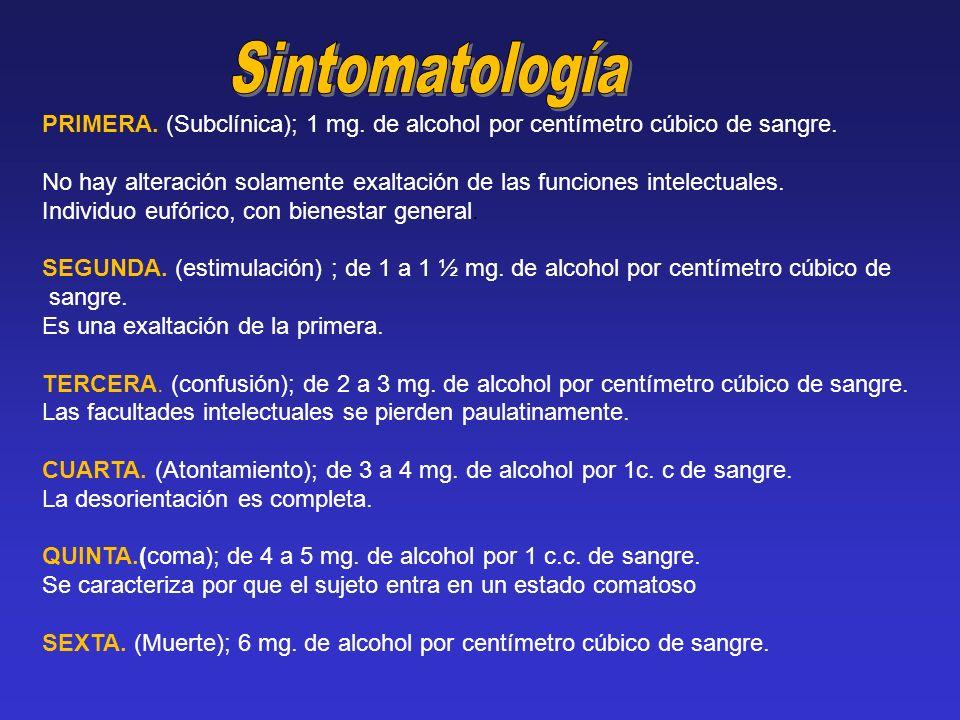 PRIMERA. (Subclínica); 1 mg. de alcohol por centímetro cúbico de sangre. No hay alteración solamente exaltación de las funciones intelectuales. Indivi