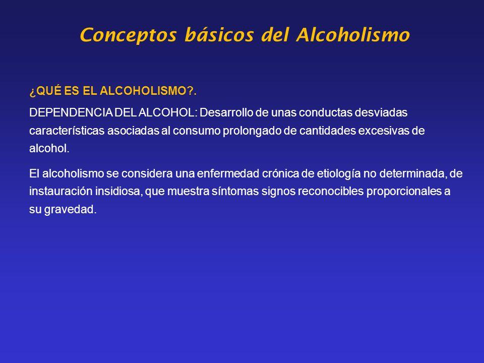 ¿QUÉ ES EL ALCOHOLISMO?. DEPENDENCIA DEL ALCOHOL: Desarrollo de unas conductas desviadas características asociadas al consumo prolongado de cantidades