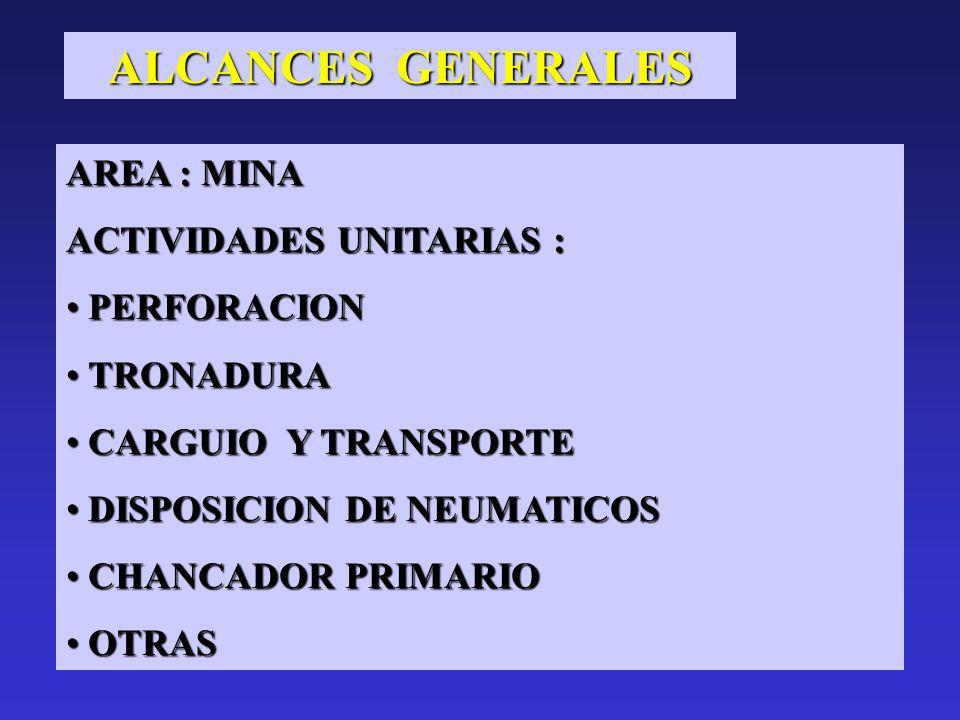 5.3. REGISTRO DE ASPECTOS AMBIENTALES SIGNIFICATIVOS Completar Registro EMMB031008PE001/R2 Aspectos Ambientales Significativos, Anexo C. 5.4 APROBACIO