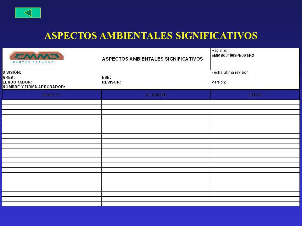 AREA : CONCENTRADORA ACTIVIDADES UNITARIAS PREPARACION DE REACTIVOS PREPARACION DE REACTIVOS MOLIENDA MOLIENDA FLOTACION FLOTACION FILTRADO FILTRADO E