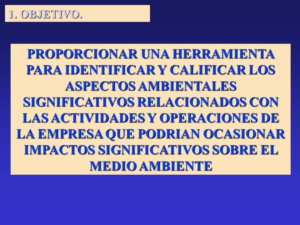 5.DESCRIPCION DE LA ACTIVIDAD 5.2.