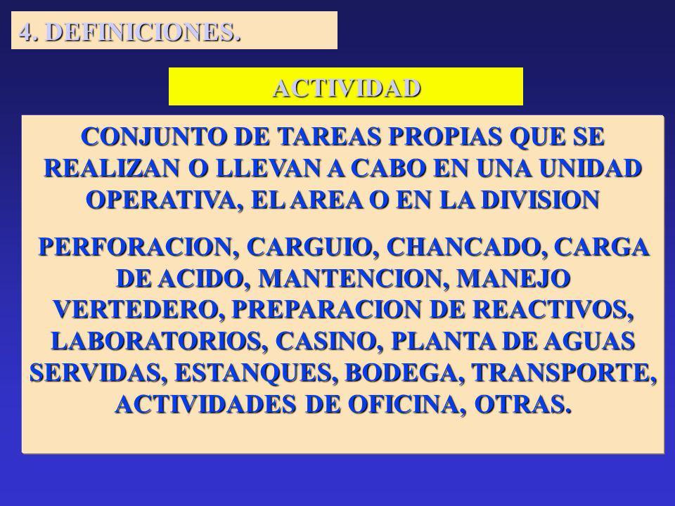 MATRIZ DE IDENTIFICACION Y CALIFICACION DE ASPECTOS AMBIENTALES