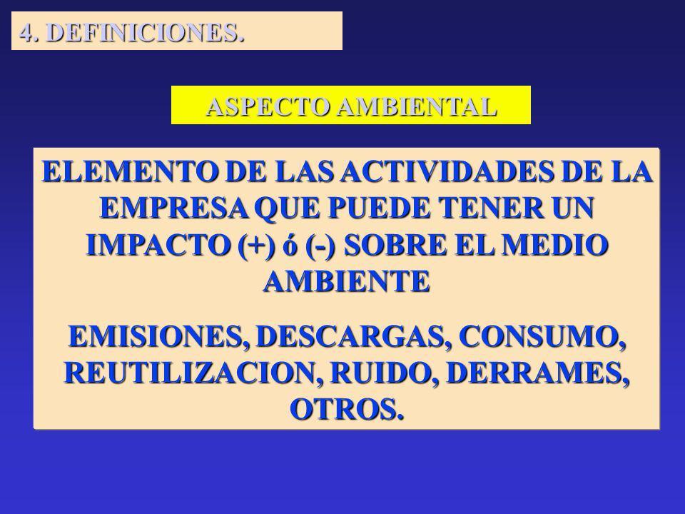 4.DEFINICIONES.