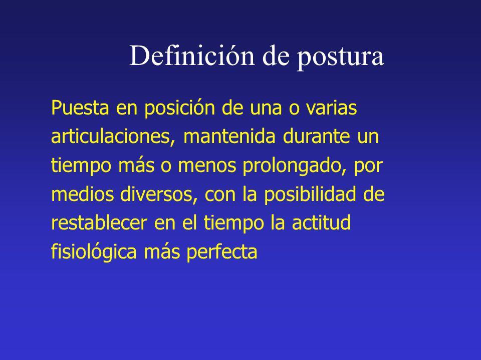 Definición de postura Puesta en posición de una o varias articulaciones, mantenida durante un tiempo más o menos prolongado, por medios diversos, con