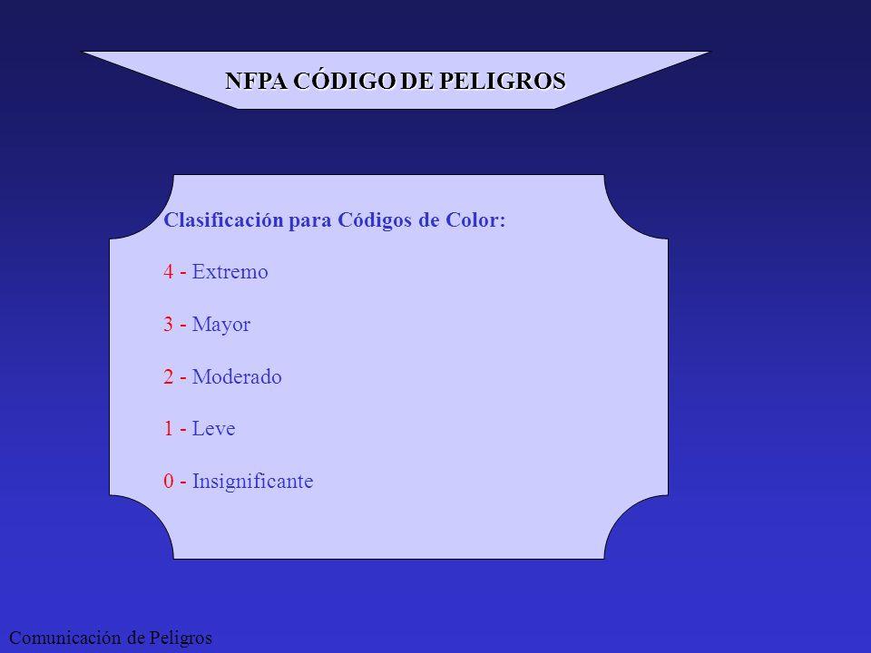 Comunicación de Peligros NFPA CÓDIGO DE PELIGROS Clasificación para Códigos de Color: 4 - Extremo 3 - Mayor 2 - Moderado 1 - Leve 0 - Insignificante