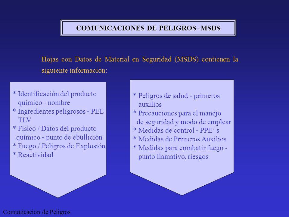 Comunicación de Peligros COMUNICACIONES DE PELIGROS -MSDS Hojas con Datos de Material en Seguridad (MSDS) contienen la siguiente información: * Identi