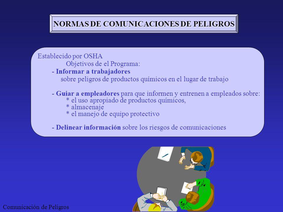 Comunicación de Peligros NORMAS DE COMUNICACIONES DE PELIGROS Establecido por OSHA Objetivos de el Programa: - Informar a trabajadores sobre peligros