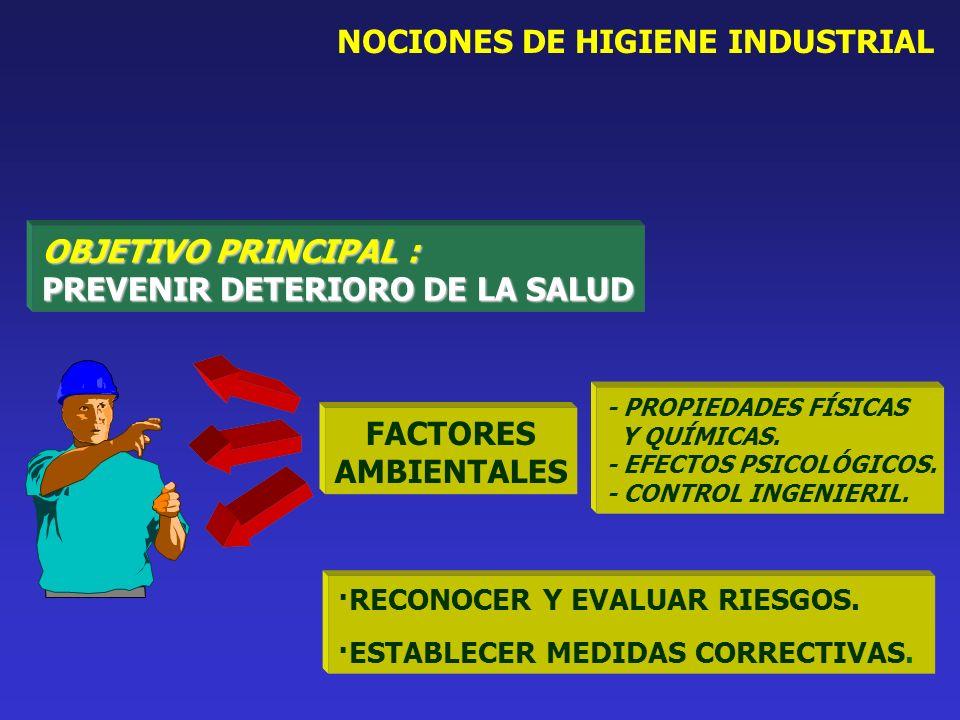 NOCIONES DE HIGIENE INDUSTRIAL OBJETIVO PRINCIPAL : PREVENIR DETERIORO DE LA SALUD FACTORES AMBIENTALES ·RECONOCER Y EVALUAR RIESGOS. ·ESTABLECER MEDI