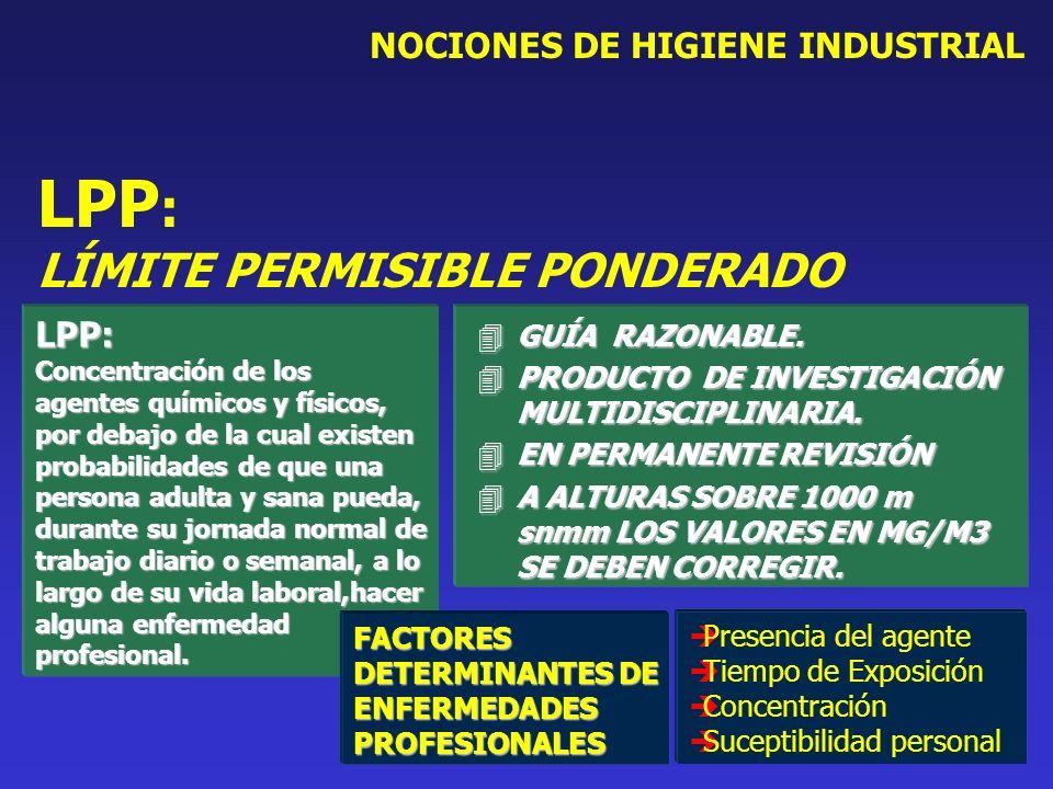 NOCIONES DE HIGIENE INDUSTRIAL LPP : LÍMITE PERMISIBLE PONDERADO LPP: Concentración de los agentes químicos y físicos, por debajo de la cual existen p