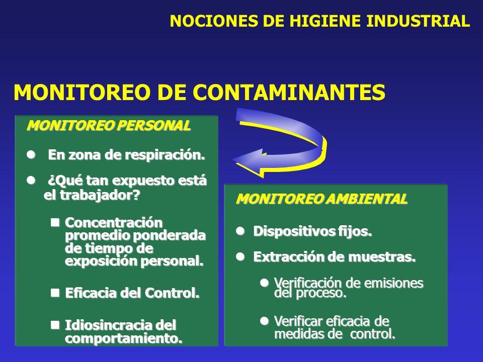 NOCIONES DE HIGIENE INDUSTRIAL MONITOREO DE CONTAMINANTES MONITOREO PERSONAL En zona de respiración. En zona de respiración. ¿Qué tan expuesto está el