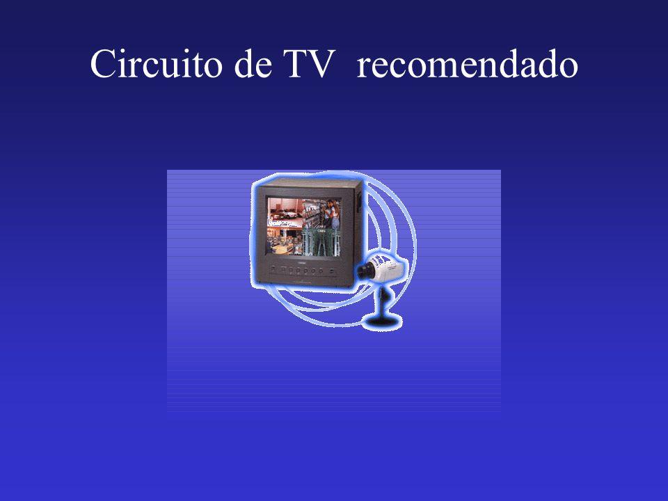 Circuito de TV recomendado