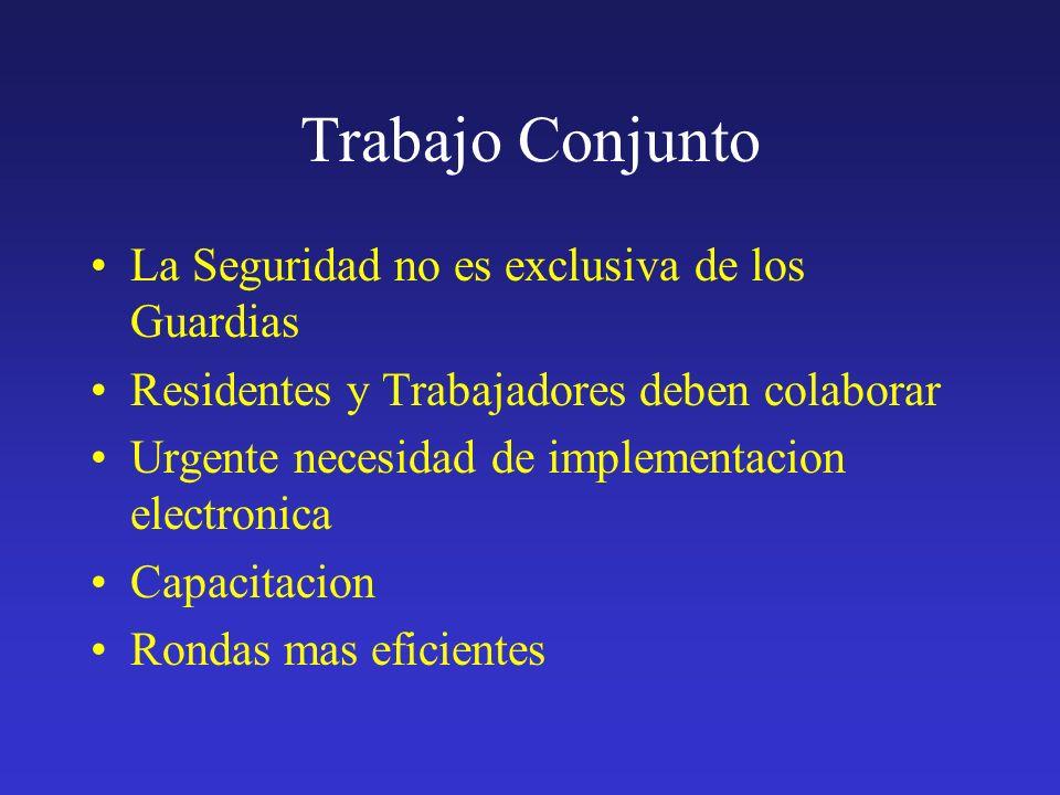 Trabajo Conjunto La Seguridad no es exclusiva de los Guardias Residentes y Trabajadores deben colaborar Urgente necesidad de implementacion electronic