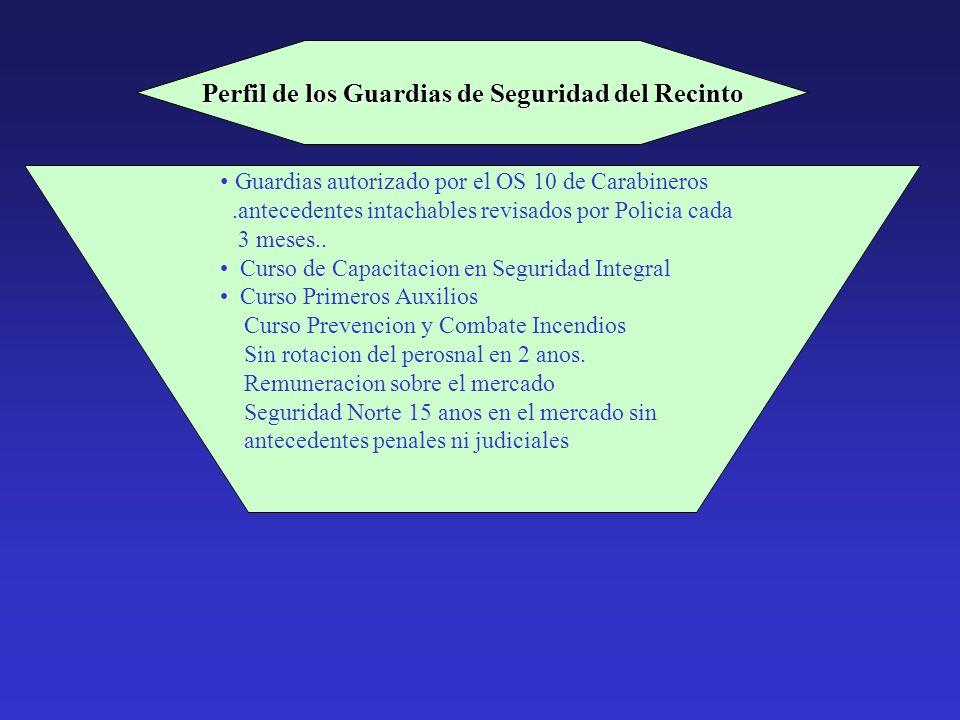 Perfil de los Guardias de Seguridad del Recinto Guardias autorizado por el OS 10 de Carabineros.antecedentes intachables revisados por Policia cada 3