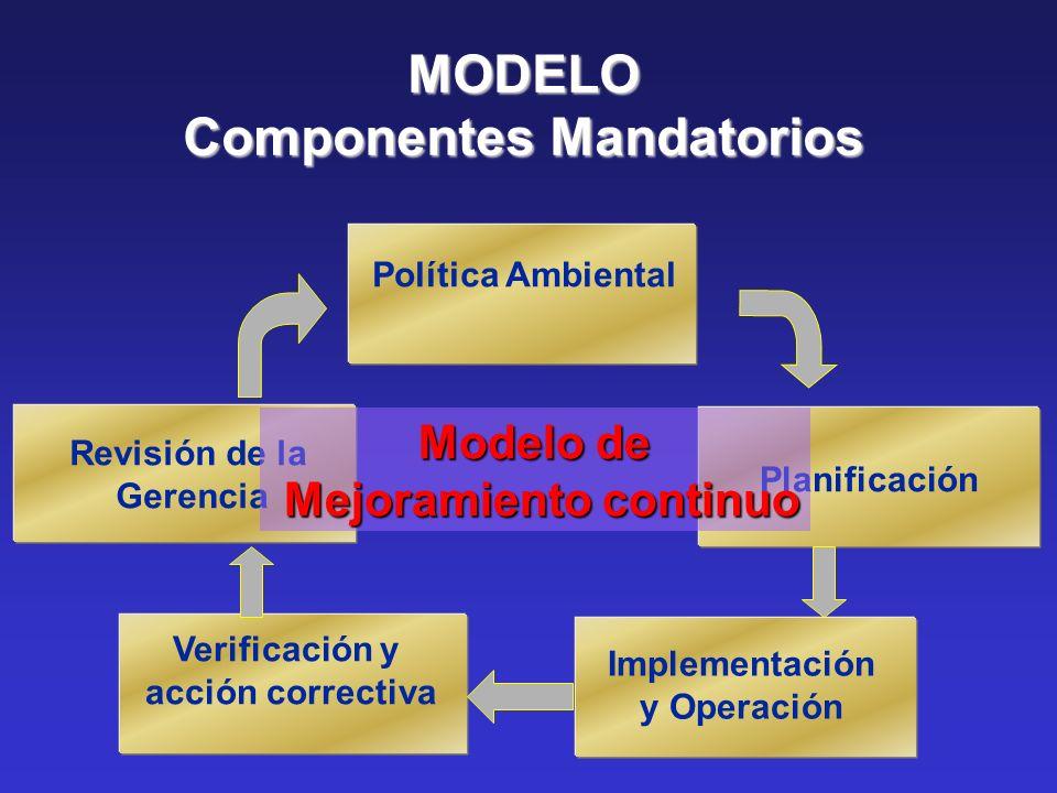 Política Ambiental Planificación Implementación y Operación Verificación y acción correctiva Revisión de la Gerencia Modelo de Mejoramiento continuo Mejoramiento continuo MODELO Componentes Mandatorios