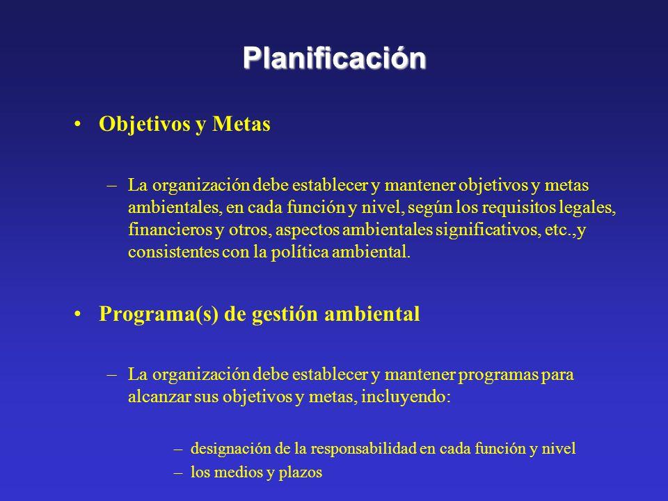 Planificación Aspectos ambientales –La organización debe identificar los aspectos ambientales de sus actividades, productos o servicios, con el objeto