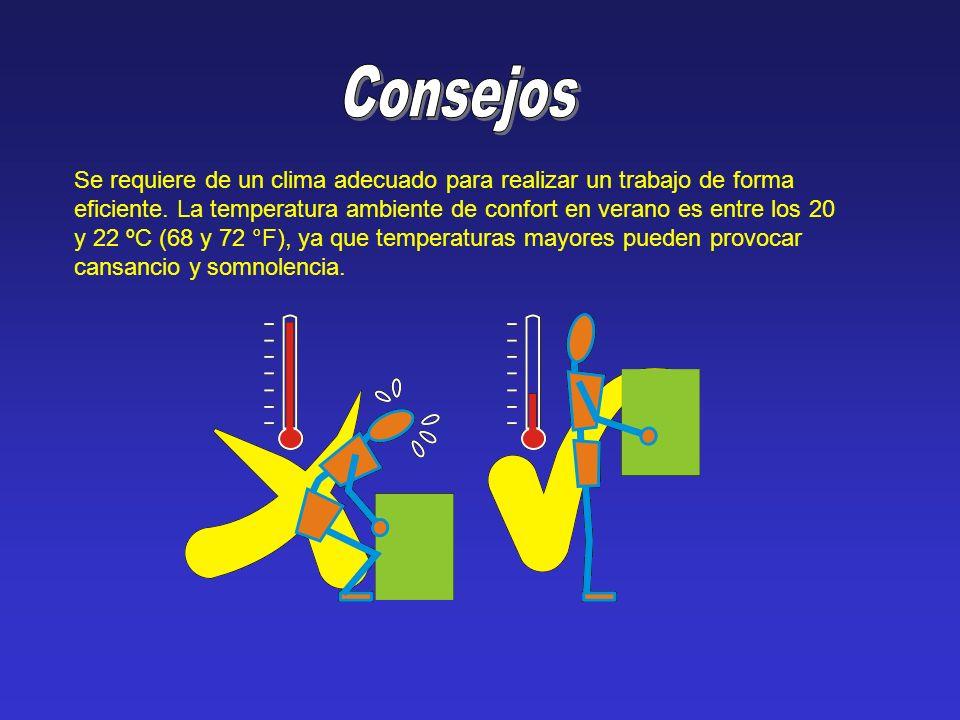 Se requiere de un clima adecuado para realizar un trabajo de forma eficiente. La temperatura ambiente de confort en verano es entre los 20 y 22 ºC (68