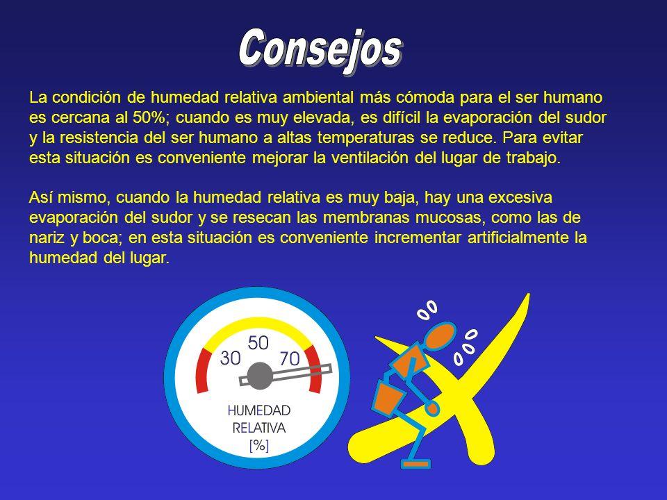 La condición de humedad relativa ambiental más cómoda para el ser humano es cercana al 50%; cuando es muy elevada, es difícil la evaporación del sudor